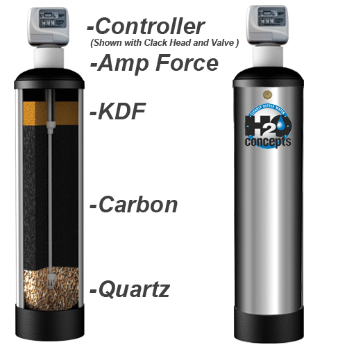 H2o Concepts 1044 Combo whole house water filtration system with Amp Force scale reduction.